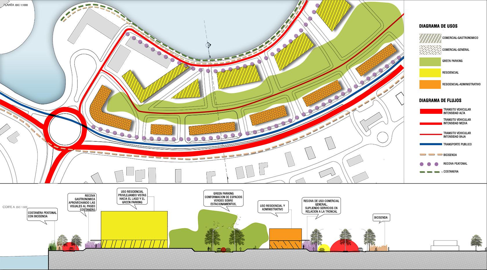 Plano análisis de situación urbana